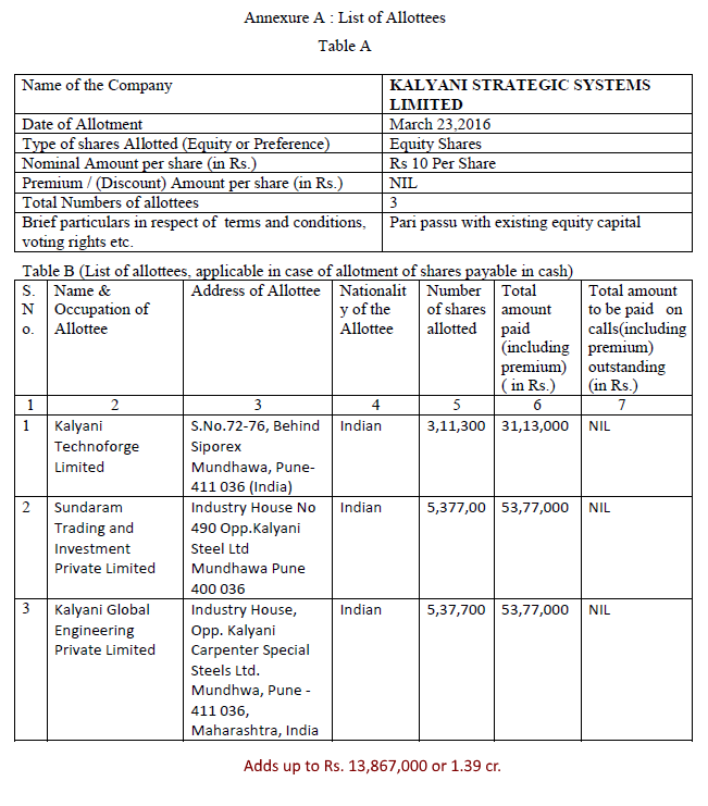 Bharat-forge-allotment-to-promoters